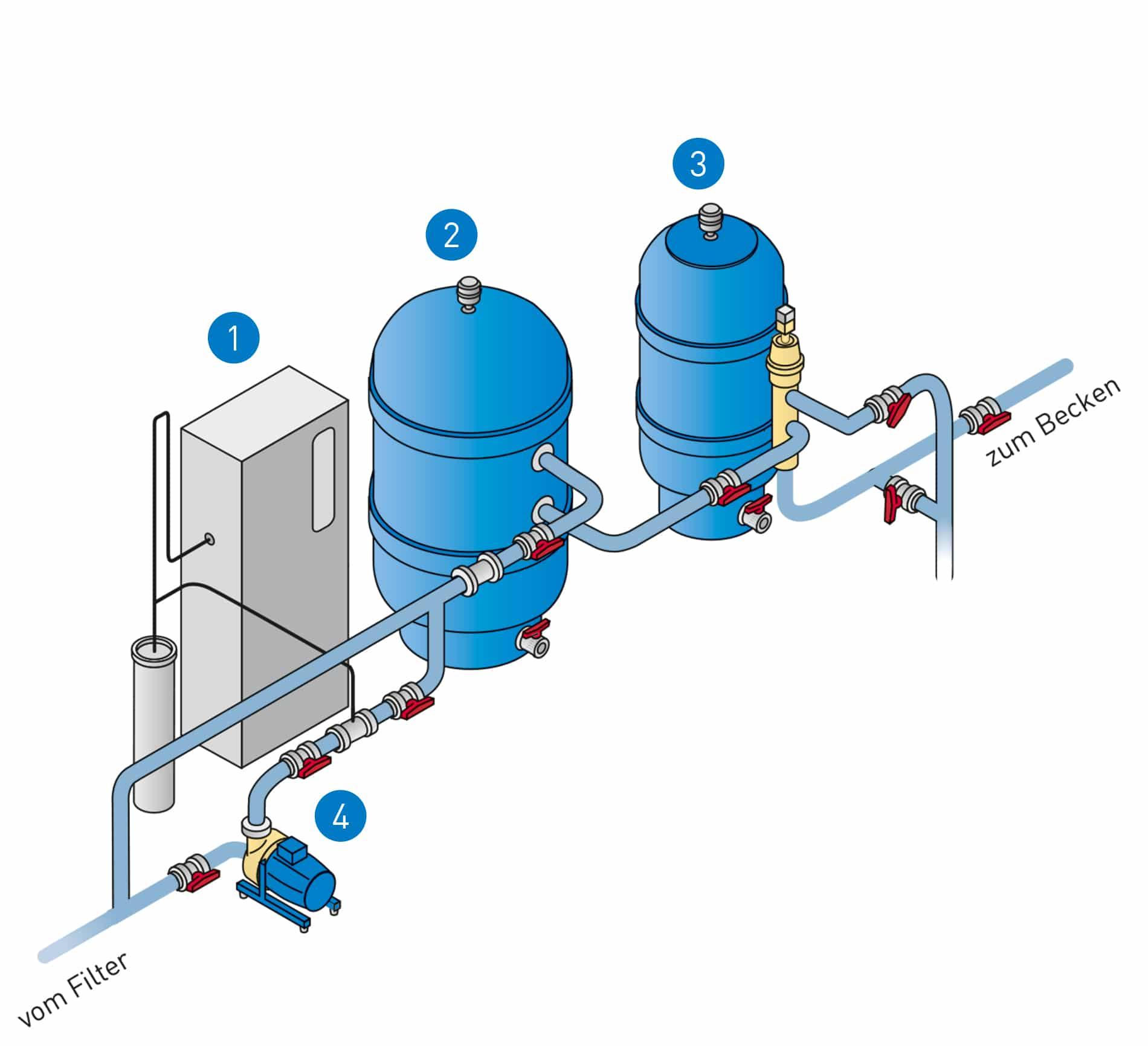 OSPA-baseino-ozonatorius