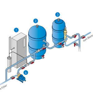 OSPA baseino ozonatoriai
