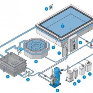 Baseinas ir sukurine vonia